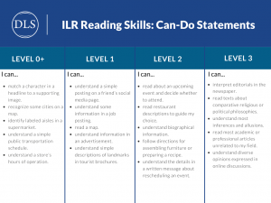 ILR scale reading skills: can-do statements