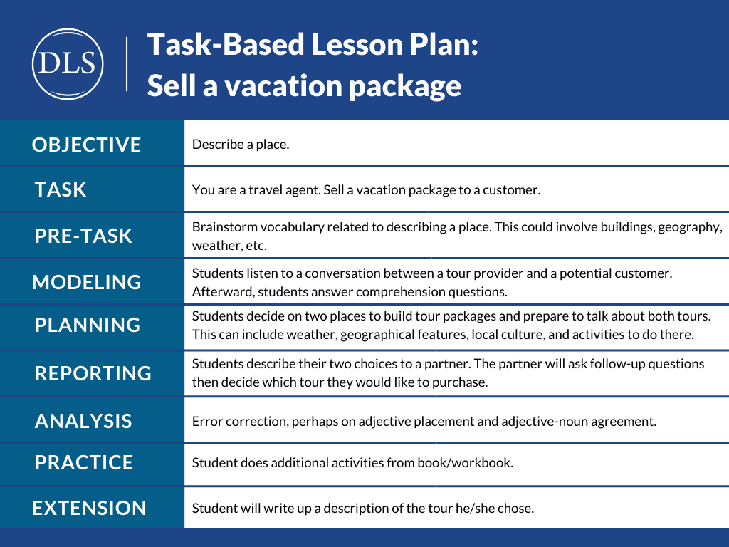 Diplomatic Language Services task-based lesson plan available for various shared specifics on the various ILR levels